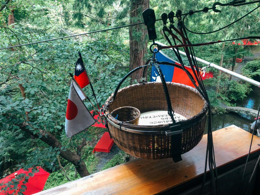 Basket for the dango and tea at Kakko-ya.